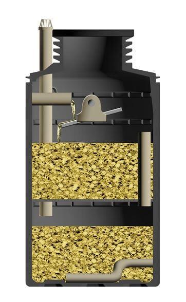 tertiary filterpod sewage treatment